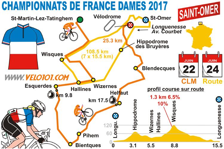 Ch. de France 2017 Saint-Omer