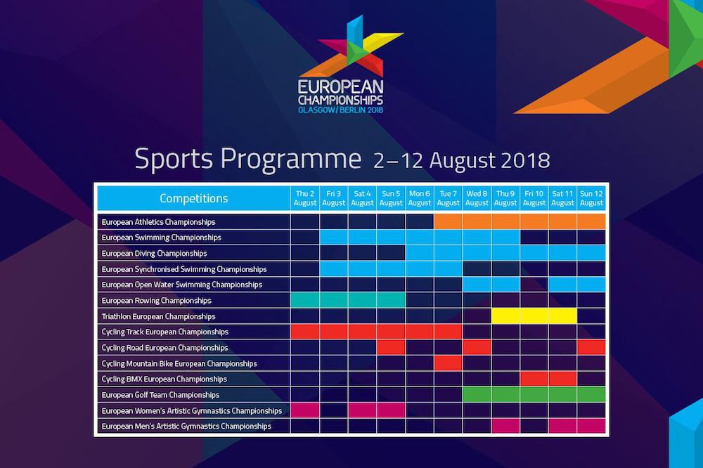 Le programme des Championnats d'Europe Multisports