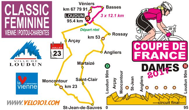 Classic Vienne Poitou-Charentes 2017