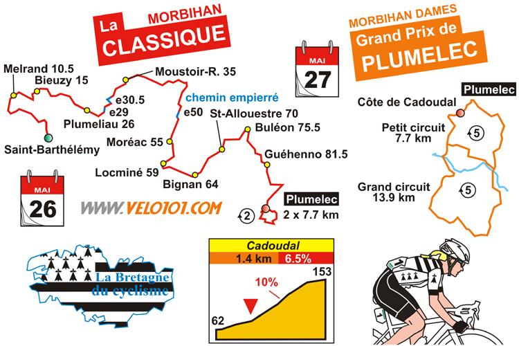 Classique Morbihan - GP de Plumelec Dames 2017