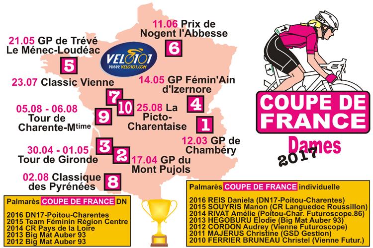Coupe de France DN Dames 2017