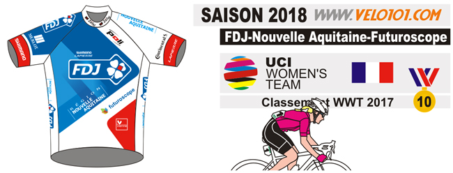 FDJ-Nouvelle Aquitaine-Futuroscope 2018