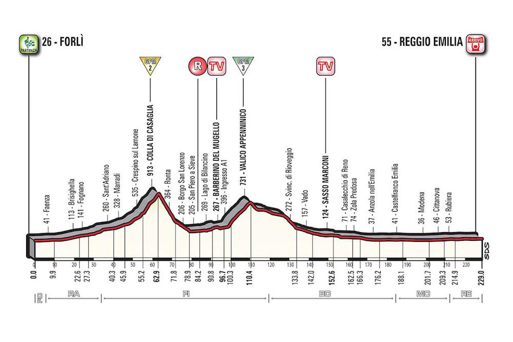 La 12ème étape du Giro 2017