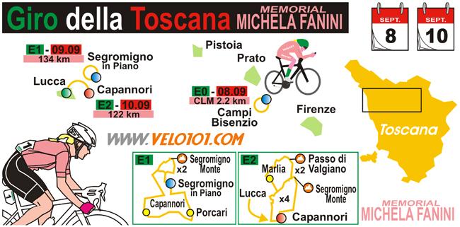 Giro della Toscana - Memorial Michela Fanini 2017