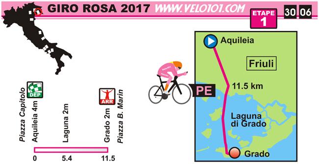 Giro Rosa 2017 - Etape 1
