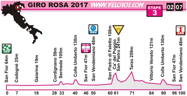 Giro Rosa 2017 - Etape 3