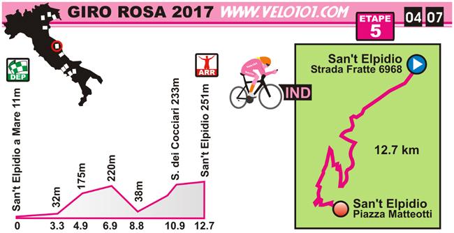 Giro Rosa 2017 - Etape 5