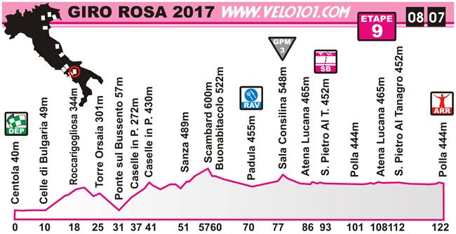 Giro Rosa 2017 - Etape 9