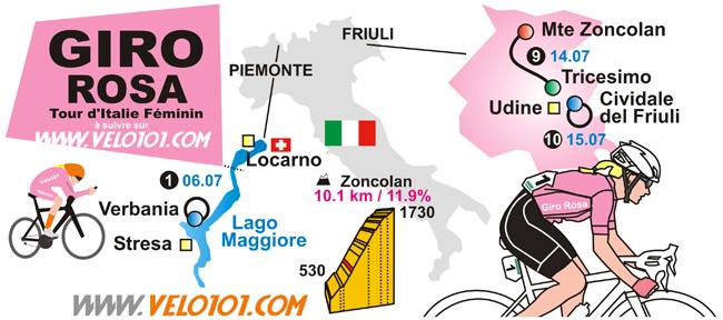 Giro Rosa 2018 Verbania et le Frioul