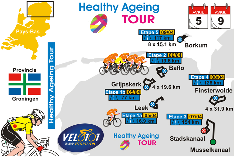 Healthy Ageing Tour 2017