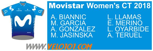 L'effectif de la Movistar Women's CT 2018