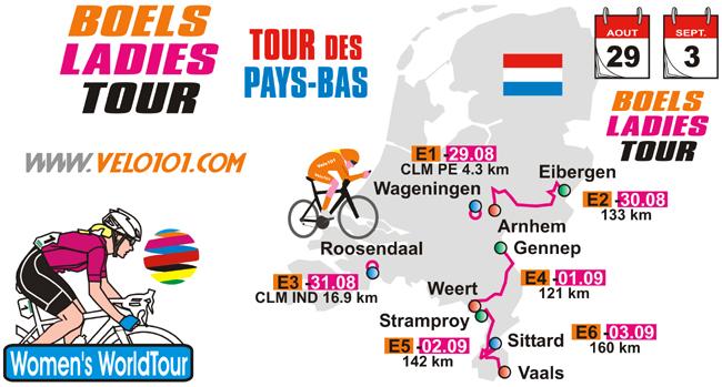 Le Boels Ladies Tour 2017