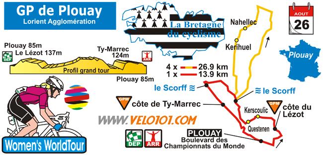 Le GP de Plouay-Lorient Agglo Dames 2017