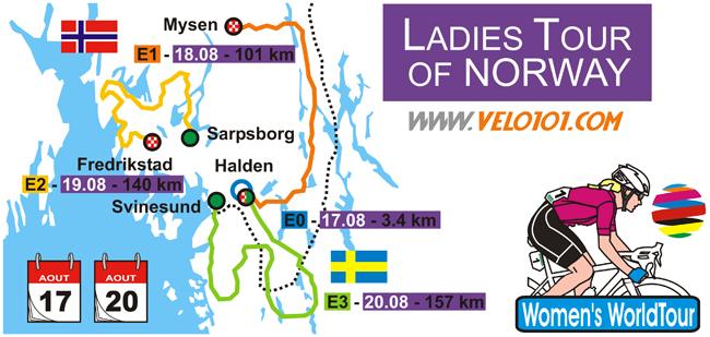 Le Ladies Tour of Norway 2017