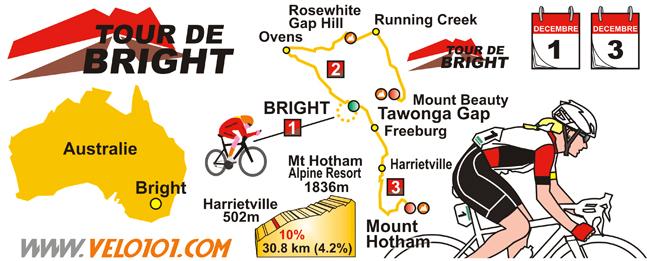 Le Tour de Bright 2017