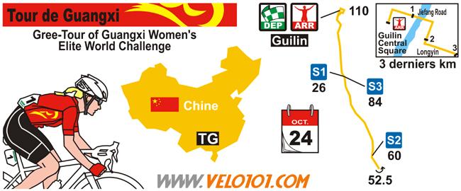 Le Tour de Guangxi Dames 2017