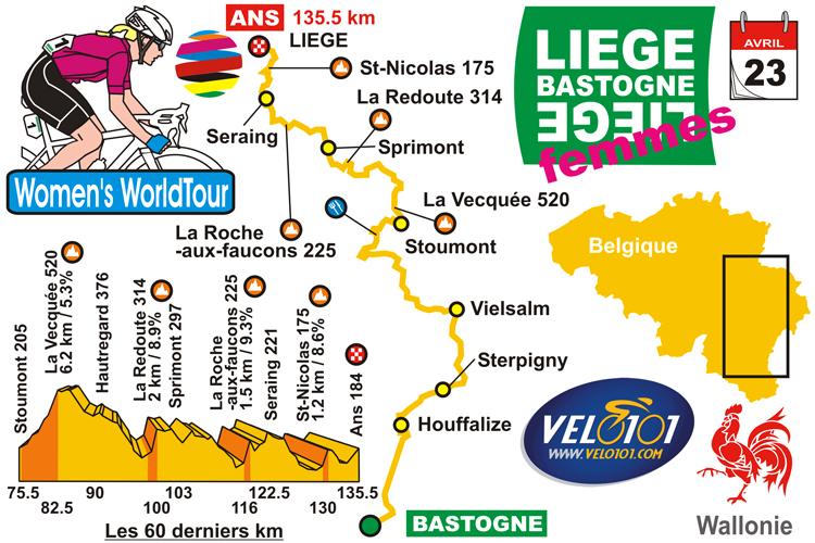 Liège-Bastogne-Liège Femmes 2017 v2
