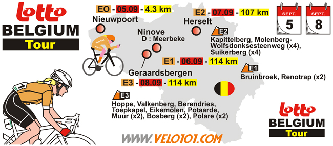 Lotto Belgium Tour 2017