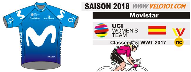 Movistar Women's Team 2018