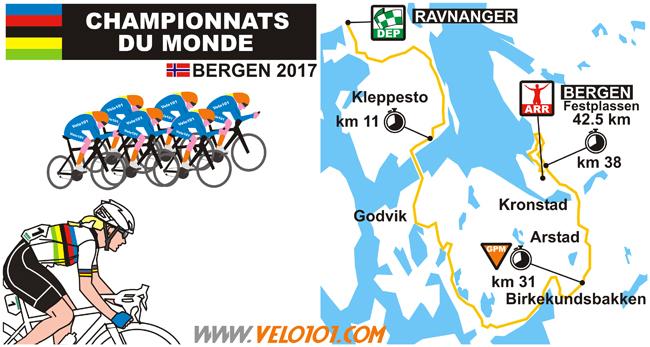 Mondiaux de Bergen CLM par équipes