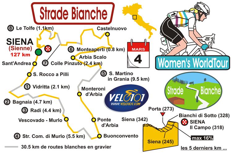 Strade Bianche Femminile 2017