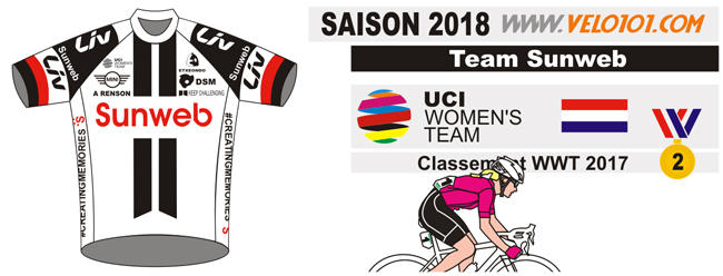 Team Sunweb Women 2018