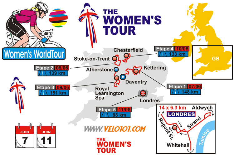 The Women's Tour 2017