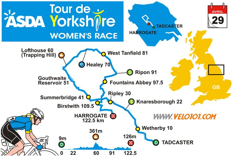 Tour de Yorkshire Women's Race 2017