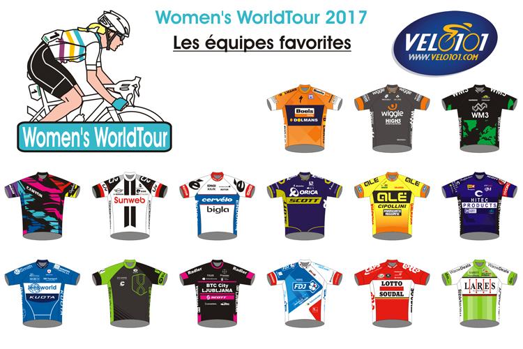 Women's WorldTour 2017 - Les équipes