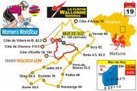 Flèche Wallonne Femmes 2017