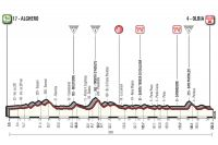 La 1ère étape du Giro 2017