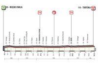 La 13ème étape du Giro 2017