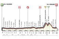 La 15ème étape du Giro 2017