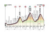 La 16ème étape du Giro 2017