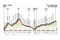 La 17ème étape du Giro 2017