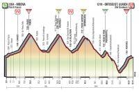 La 18ème étape du Giro 2017