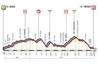 La 2ème étape du Giro 2017