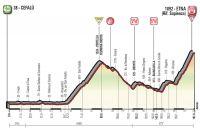La 4ème étape du Giro 2017