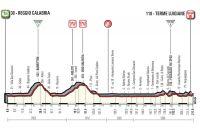 La 6ème étape du Giro 2017