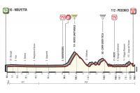 La 8ème étape du Giro 2017