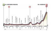 La 9ème étape du Giro 2017