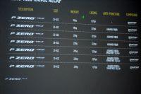 Le TT, en 23, le plus léger, le plus haute compétition ; le P Zero Vélo standard, couleur argent, 3 largeurs 23, 25 et 28, de 195 à 230 g, le coeur de la gamme Pirelli ; et 3 lignes pour 3 largeurs pour le 4S, le bleu, plus résistant, de 205 à 250 g.