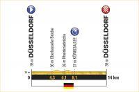 La 1ère étape du Tour de France 2017