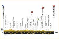 La 10ème étape du Tour de France 2017