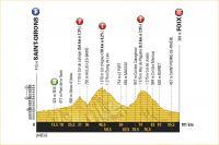 La 13ème étape du Tour de France 2017