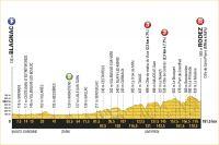 La 14ème étape du Tour de France 2017