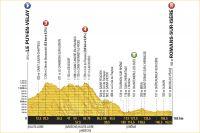 La 16ème étape du Tour de France 2017