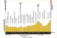 La 18ème étape du Tour de France 2017
