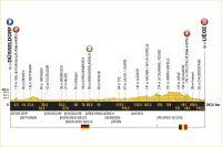 La 2ème étape du Tour de France 2017