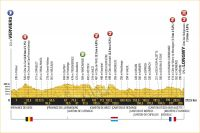 La 3ème étape du Tour de France 2017